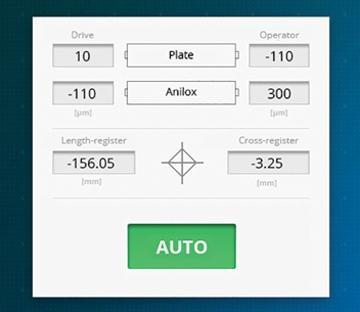 Flexonyomógépek, tekercsvágók, laminálók gyártása | Automatyczny system ustawienia druku